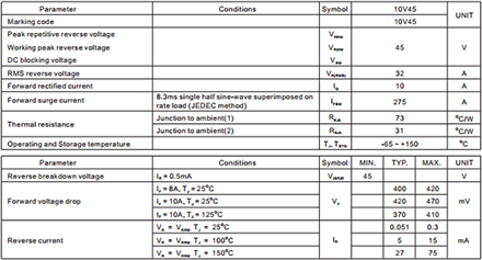 10V45-ASEMI-7.png